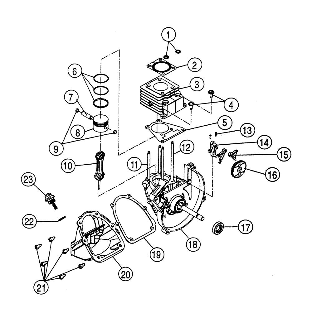 Ryobi Repair Parts - Wiring Diagrams •